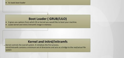 Linux-boot- process for RHEL 6 & 7