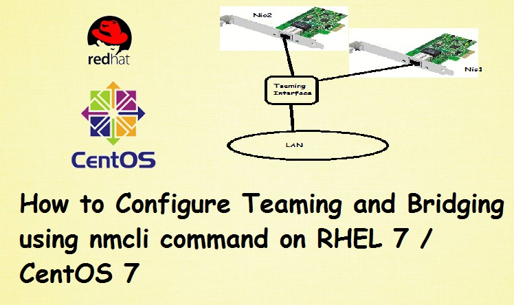 Teaming-Bridging-RHEL7-CentOS7-nmcli