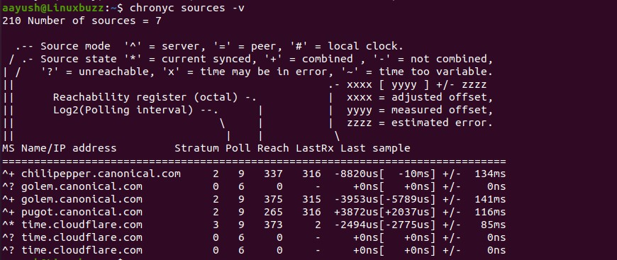 Chrony-Sources-Verbose-Linux